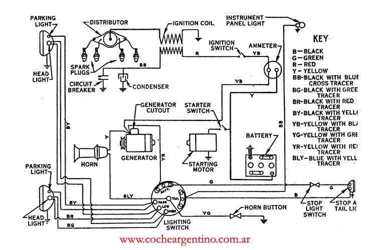 Fiat Punto Classic Fuse Box Engine  partment in addition Vyrn furthermore Maxresdefault further Alfa Romeo Giulietta Spider Veloce Wash System Wiring Diagram together with Px Fiat Spider C C L C Bj Sp. on fiat 1500 wiring diagram